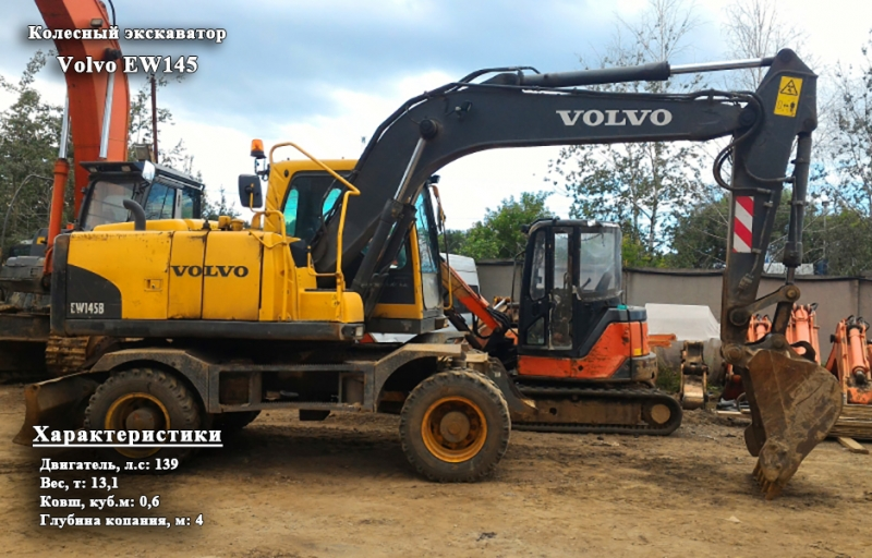 Фото №3:Колесный экскаватор Volvo EW145